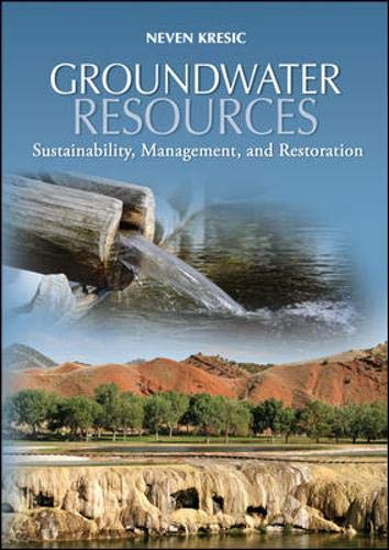 Groundwater Resources: Sustainability, Management, and Restoration