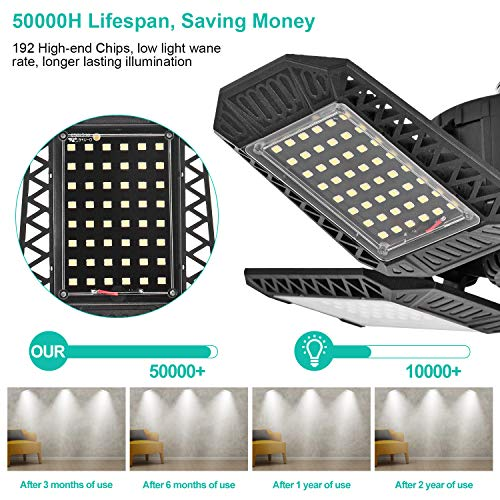 2 Pack LED Garage Lights, 80W Deformable LED Garage Ceiling Lights with 4 Adjustable Panels, 8000LM E26 LED Shop Lights for Garage, Basement, Barn, High Bay Light (Black, 2PACK) 5