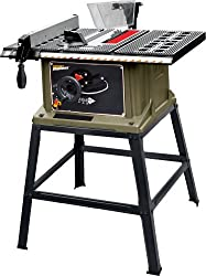 Rockwell Shop Series RK7240 Jobsite table saw review