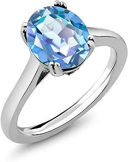 Gem Stone King 3.63 Ct Millennium Blue Mystic Quartz White Created Sapphire 925 Sterling Silver Solitaire Ring