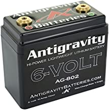 Antigravity Batteries AG-802 Motorcycle Battery