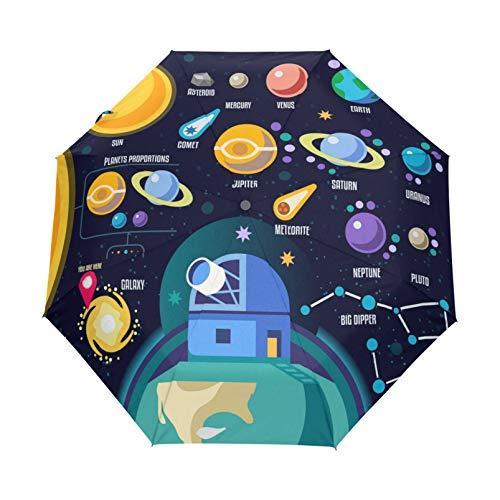 RELEESSS Reise-Regenschirm, faltbar, Galaxie, Weltraum, Planet, kompakt, winddicht, tragbar, Regenschirm für Damen und Herren Unisex