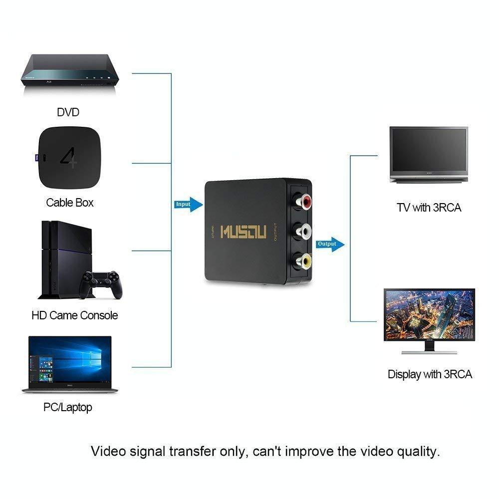 Musou HDMI a AV Convertidor,HDMI a RCA Convertidor Compuesto RCA CVBS Señal Audio y Vídeo Adaptador Soporte PAL/NTSC Interruptor Full HD 3D 1080P: Amazon.es: Electrónica