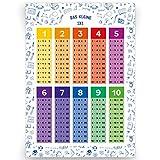 kizibi® 1x1 Poster, Einmaleins Trainer für Kinder, Lernposter DIN A2 Mathematik für die