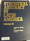 Statistical Abstract of Latin America, Vol 21,