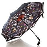 10 Best UV Umbrellas
