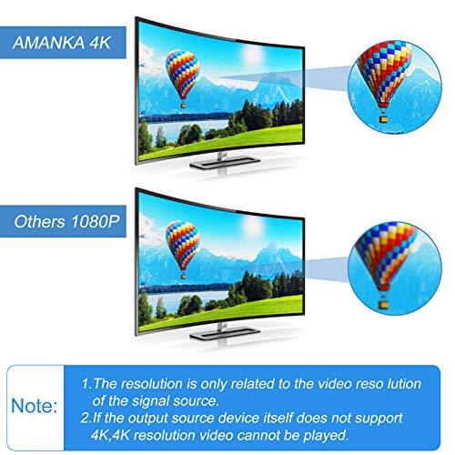 AMANKA HDMI Répartiteur Switch HDMI Commutateur 1 Entrées à 2 Sorties Amplificateur Distributeur 1 Voies HDMI vers 1.4 Soutien1080p Soutien 3D,Black
