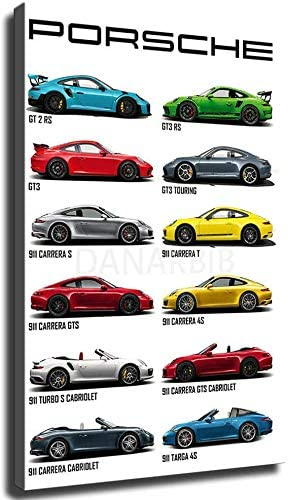 Amazon Com Classic Sports Car On Canvas Oil Painting Posters And Prints Decorations Wall Art Picture Living Room Wall Ready To 24x36 Inch Unframed Posters Prints