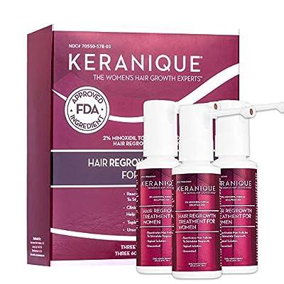 Keranique Hair Regrowth Treatment