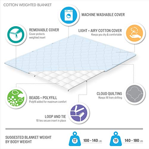 "Beautyrest Deluxe Ogee Quilted 100% Cotton Glass Beads Filling Relaxing Washable Zipper Cover Pressure Weighted Blanket For Adults Anxiety Better Sleep, 60X70""-12Lbs, Navy"