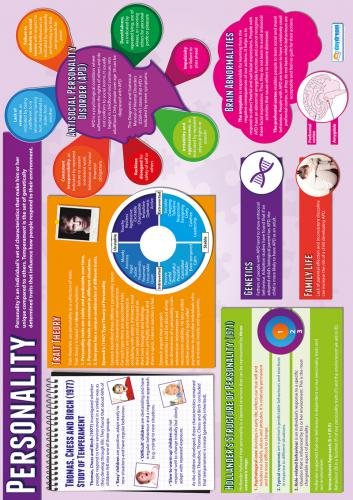 """Personality 