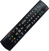 Best element tv control Reviews