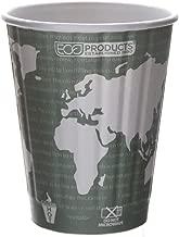 eco products company
