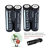 4-Piece 18650 3.7V Rechargeable Brand New Li-ion Batteria + Torcia LED