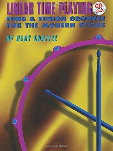 Blues Drum Patterns – Patterns Gallery