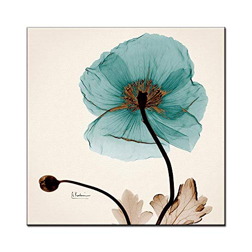 WSNDGWS Moderno Minimalista Pequeño Fresco Transparente Floral Arte Abstracto Sala de Estar Fondo Pared Pintura Decorativa Núcleo Sin Marco A1 20x20cm
