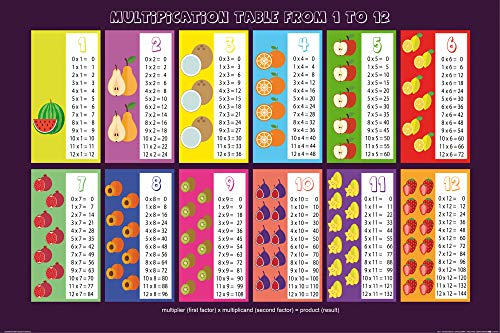 1art1 Ecole Posters XXL - Multiplication Table from 1 to 12 (120 x 80 cm)