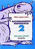 Razonamiento Matemático 2