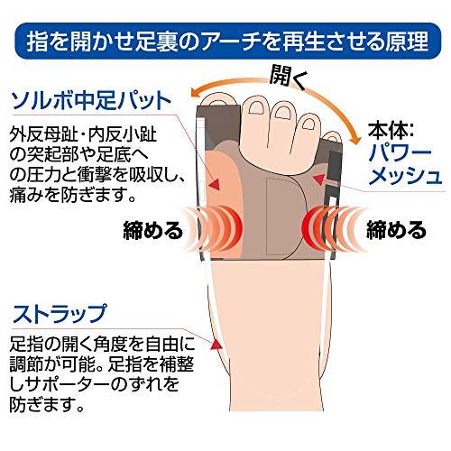 ソルボ外反母趾・内反小趾サポーターパワーメッシュ固定型ブラックL右足