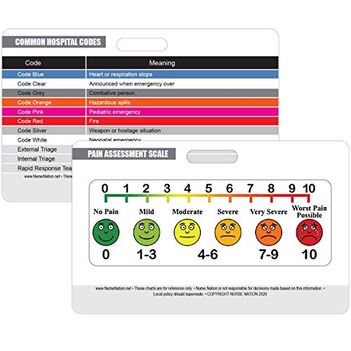 Pain Assessment Tool Reference and Common Hospital Code Meanings Horizontal Badge Card - Excellent Resource for Nurses, Nursing Clinicals, and RN Students - Great Nursing School Supplies