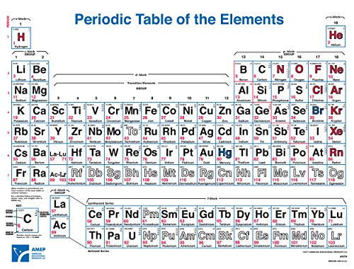 American Educational 4 Color Periodic Table Wall Chart 49-1/2' Length x 38' Width Now includes elements up to UUO118
