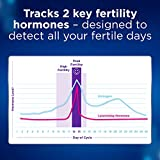 Zoom IMG-1 clearblue advanced fertility monitor refill