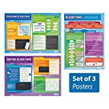 """Algorithms Posters - Set of 3 