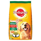 Organic Dog Foods Review and Comparison