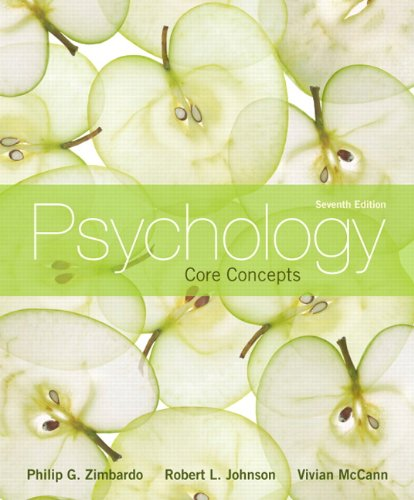 Popular Psychology Testing & Measurement