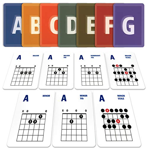 Guitar Chord and Scale Learning Cards - 49 Guitar Flash Cards For Acoustic and Electric | Learn | Practice | Teach