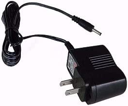 F2P Technologies Powersport Garage Door Opener A/C Adaptor