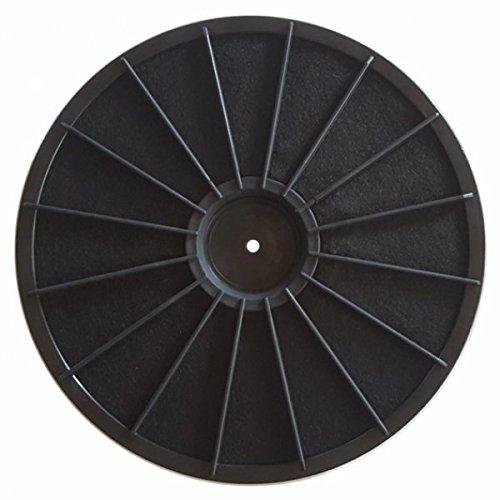 Filter für Dunstabzugshauben von Faber, Ariston, Electrolux 024469, 090701, 6093023, 50294677005, 50248527009, 50234036007