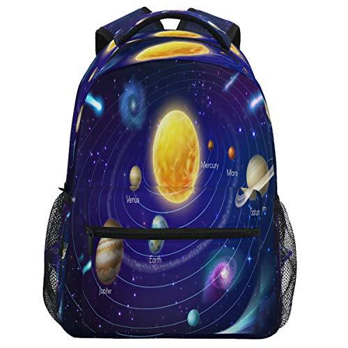 Oarencol Solar System Planets Sun Mochila Bookbag Universo Space Galaxy Star Daypack Viaje Senderismo Camping Escuela Bolsa Portátil