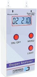 Best portable oxygen analyzer Reviews