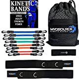 Kinetic Bands Leg Resistance Exercise Bands for Athletic Performance and Fitness Training. Work To...
