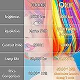 Zoom IMG-1 qkk v08 proiettore 1080p full