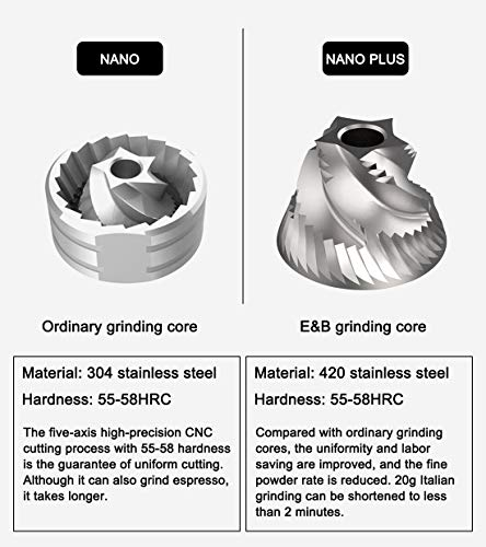 timemore nano vs nano plus burrs