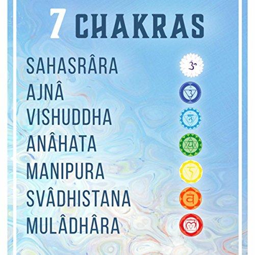 Chakra du cœur (Air)
