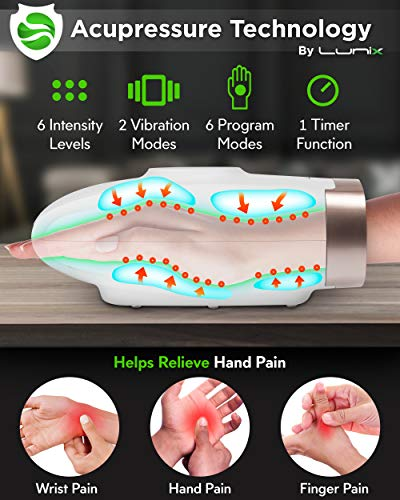 Lunix LX3 Cordless Electric Hand Massager with Compression, 6 Levels Pressure Point Therapy Massager for Arthritis, Pain Relief, Carpal Tunnel and Finger Numbness, Shiatsu Massage Machine with Heat