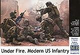 PLASTIC MODEL KIT UNDER FIRE . MODERN US INFANTRY 4 FIGURE 1/35 MASTER BOX 35193