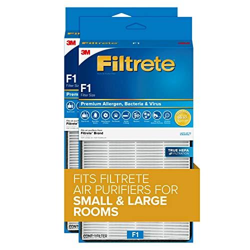 True HEPA Premium Allergen, Bacteria, & Virus Room Air Purifier Filter