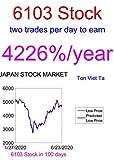 Price-Forecasting Models for Okuma Corp 6103 Stock (Nikkei 225 Components) (English Edition)