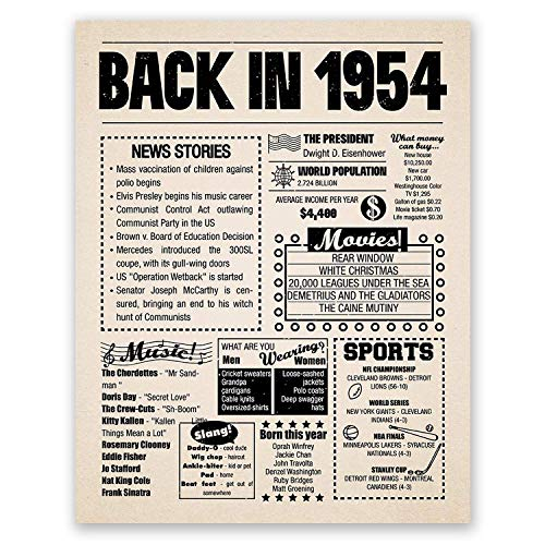 Image of the 8x10 1954 Birthday Gift // Back in 1954 Newspaper Poster // 66th Birthday Gift // 66th Party Decoration // 66th Birthday Sign // Born in 1954 Print