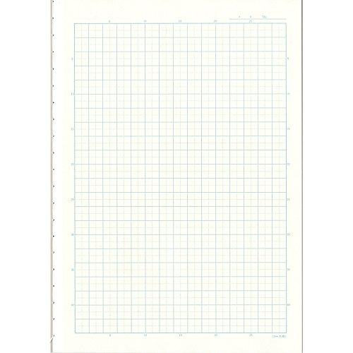 ショウワノート鬼滅の刃学習帳B55mm方眼3冊パック612562M01