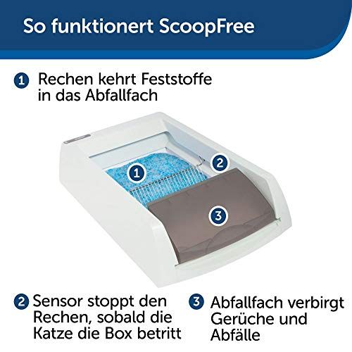 PetSafe Selbstreinigende Katzentoilette ScoopFree PAL19-14657 - 2