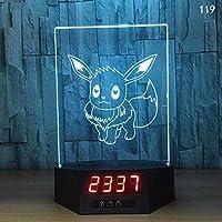 giyiohok3DボーイガールベッドルームデコレーションナイトライトコンステレーションサジタリウスデスクランプUSBタッチスイッチグラデーション16色ホリデーギフトや室内装飾用-n28-n9