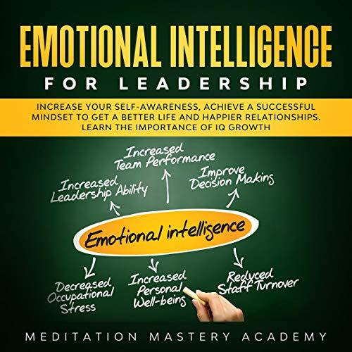 Emotional Intelligence for Leadership Titelbild