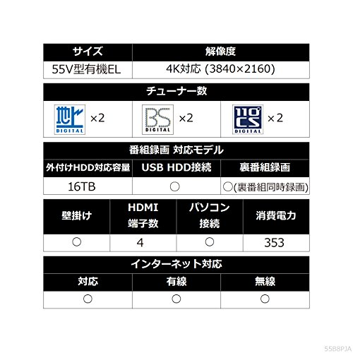 『LG 55V型 有機EL テレビ OLED55B8PJA 4K ドルビービジョン対応 ドルビーアトモス対応』のトップ画像