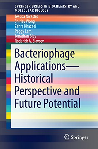 Bacteriophage Applications - Historical Perspective and Future Potential (SpringerBriefs in Biochemi