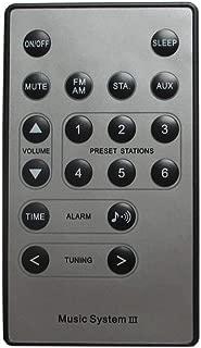 Hotsmtbang Replacement Remote Control for Bose AWR1-G1 AWR1-1W AWR1-2W AWR1-4A Wave Radio Audio System